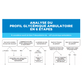 Analyse du profil glycémique ambulatoire en 6 étapes