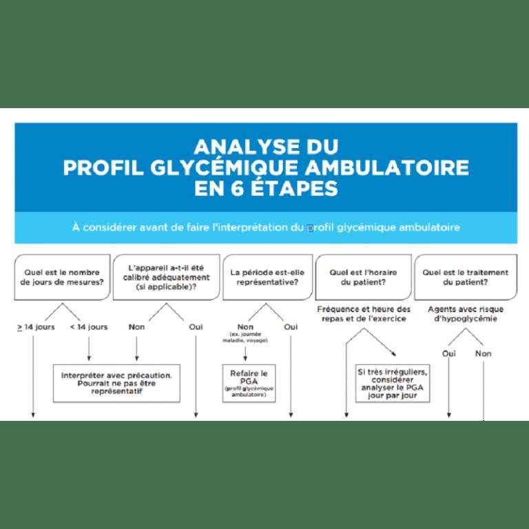 Analyse du profil glycémique ambulatoire en 6 étapes
